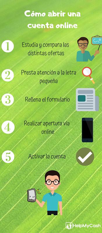 Abrir cuenta bancaria online