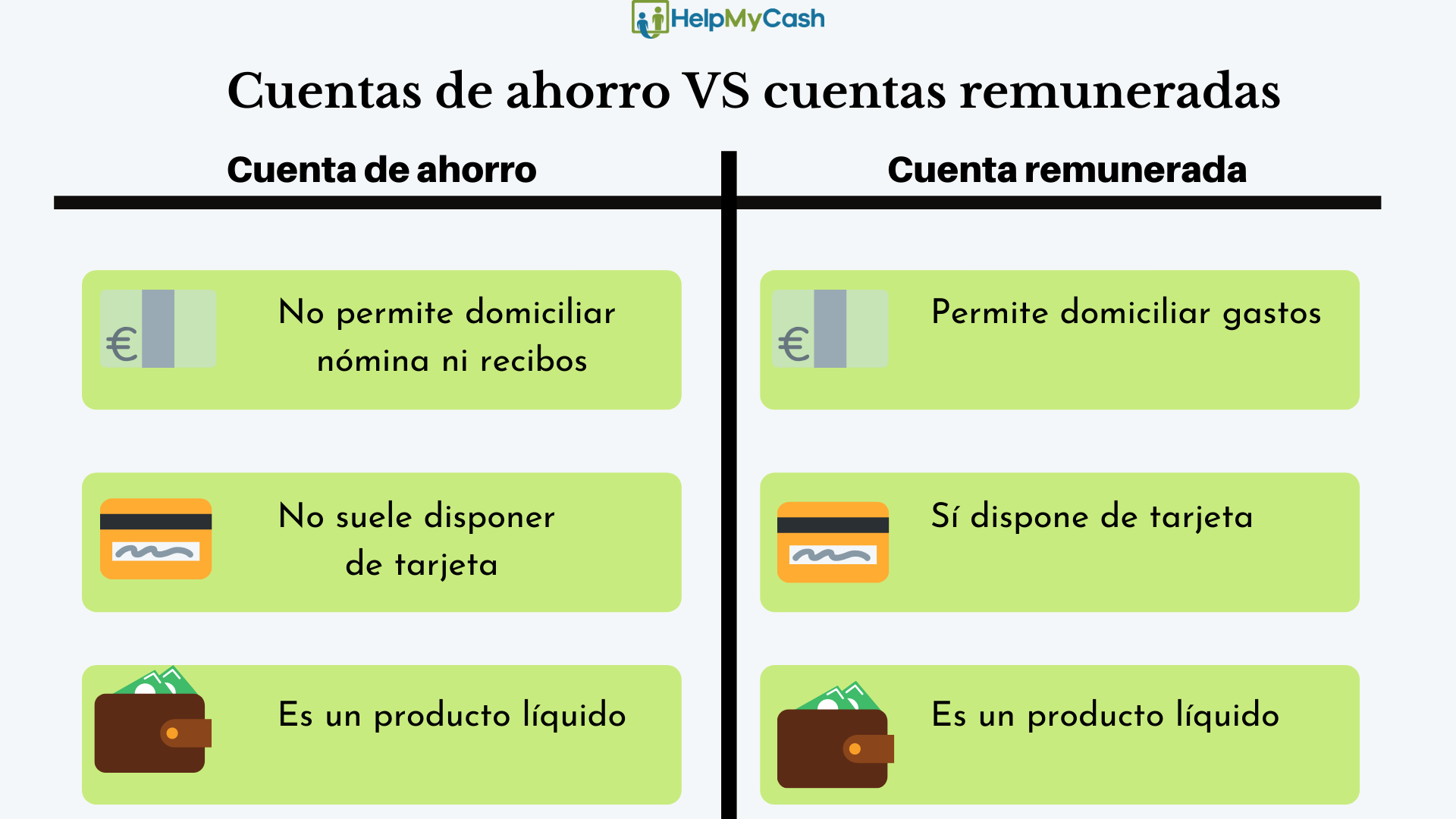 diferencias entre una cuenta remunerada y una cuenta ahorro