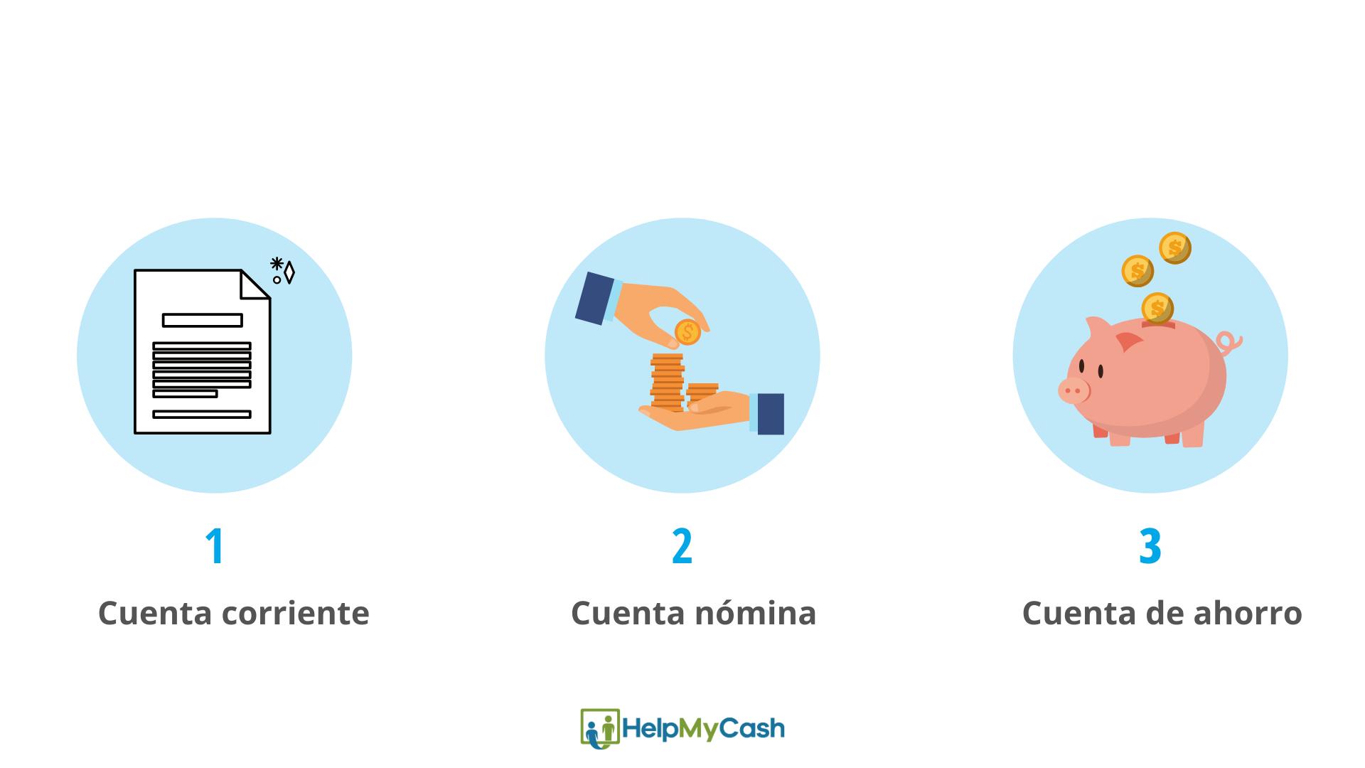 cuentas online sin comisiones. cuenta nómina online. cuenta de ahorro online.