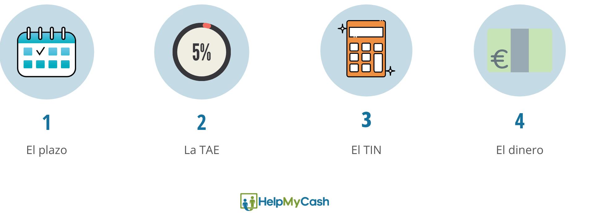 calcular beneficios mejor cuenta de ahorro: plazo cuenta ahorro, TAE cuenta de ahorro. TIN cuenta de ahorro.Importe mínimo de una cuenta de ahorro
