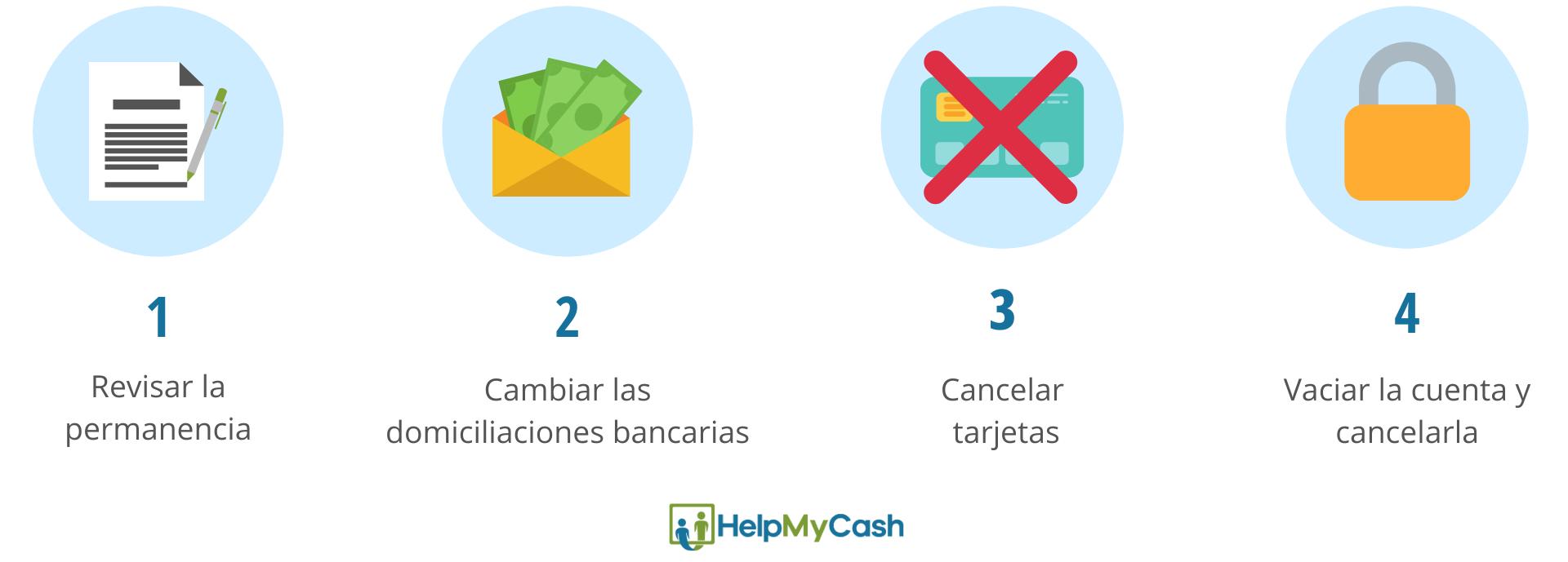 Antes de cambiar de banco: 1- Revisa la permanencia. 2- cambiar la domiciliaciones bancarias. 3- cancelar tarjetas.4-vaciar la cuenta y cancelarla