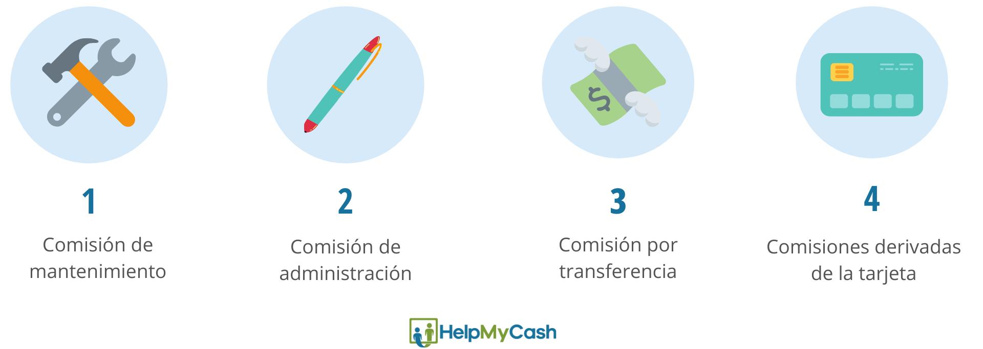 Bancos sin comisiones de: 1- comisión de mantenimiento. 2-comisión de administración. 3- comisión por transferencia- 4. sin comisiones derivadas de la tarjeta