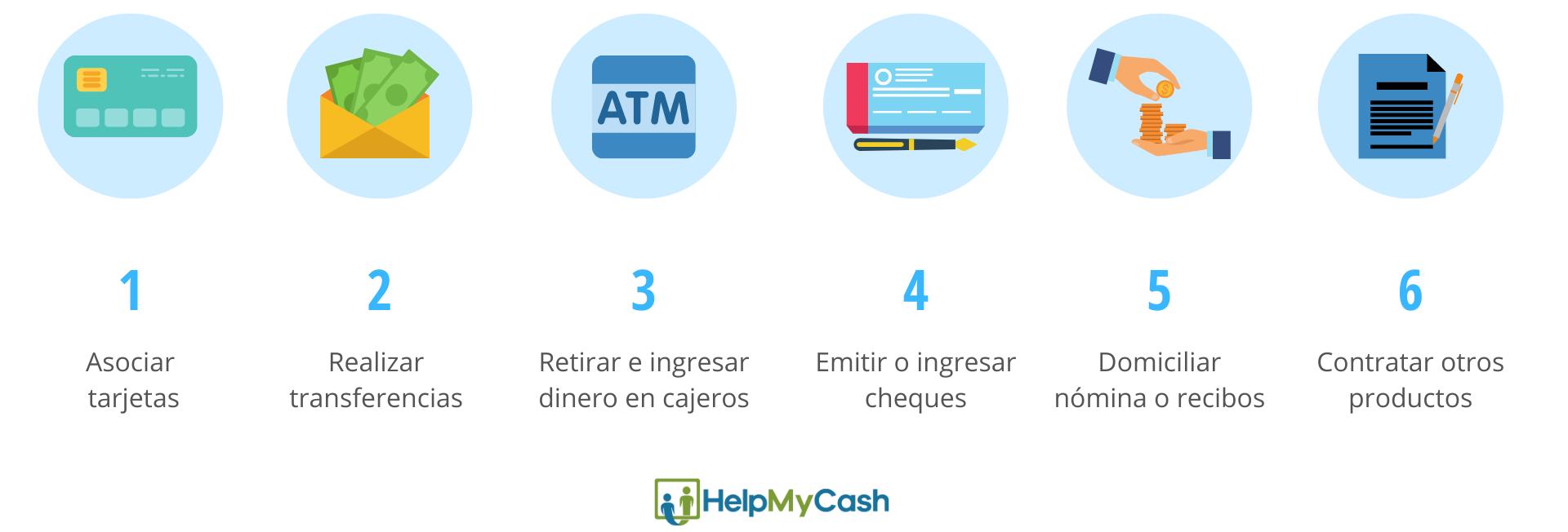 cuentas nómina permiten: 1-asociar tarjetas. 2-realizar transferencias. 3-retirar e ingresar dinero en cajeros. 4-emitir  ingresar cheques. 5-domiciliar nomina o recibos. 6-contratar otros productos.