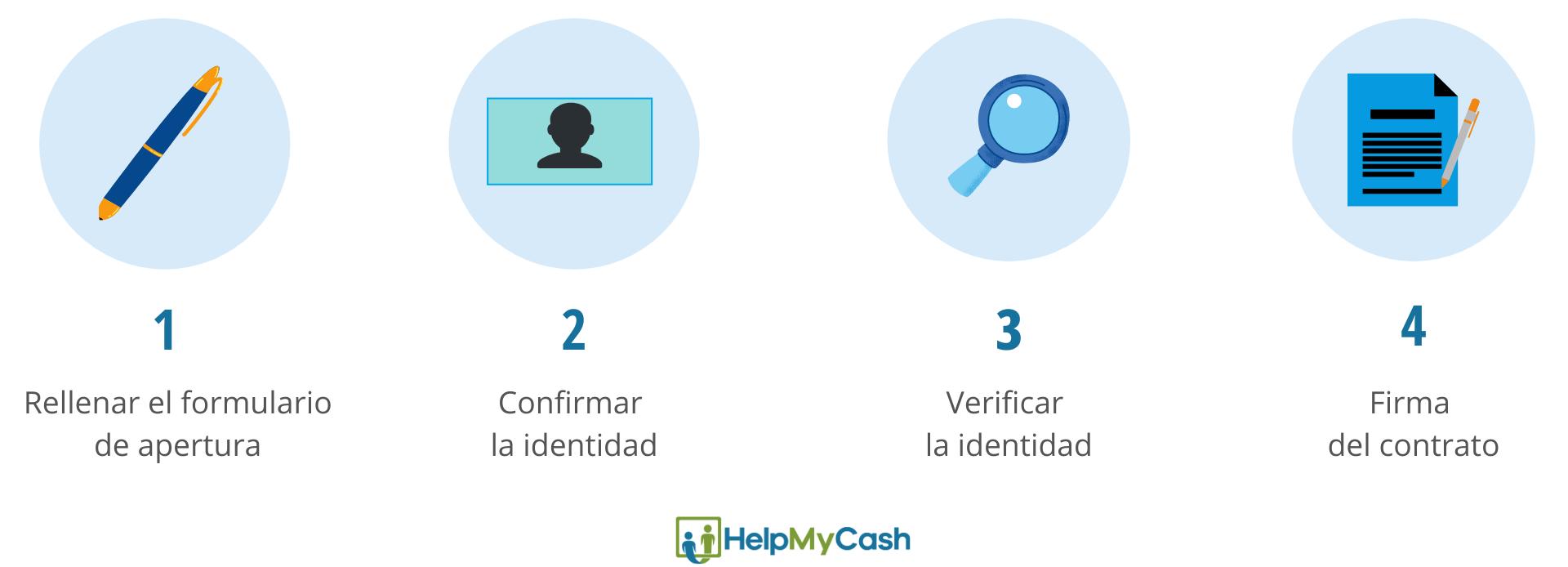 Abrir cuenta bancaria desde la app del banco: 1-rellenar el formulario de apertura. 2- confirmar la identidad. 3-verificar la identidad. 4- firma del contrato.
