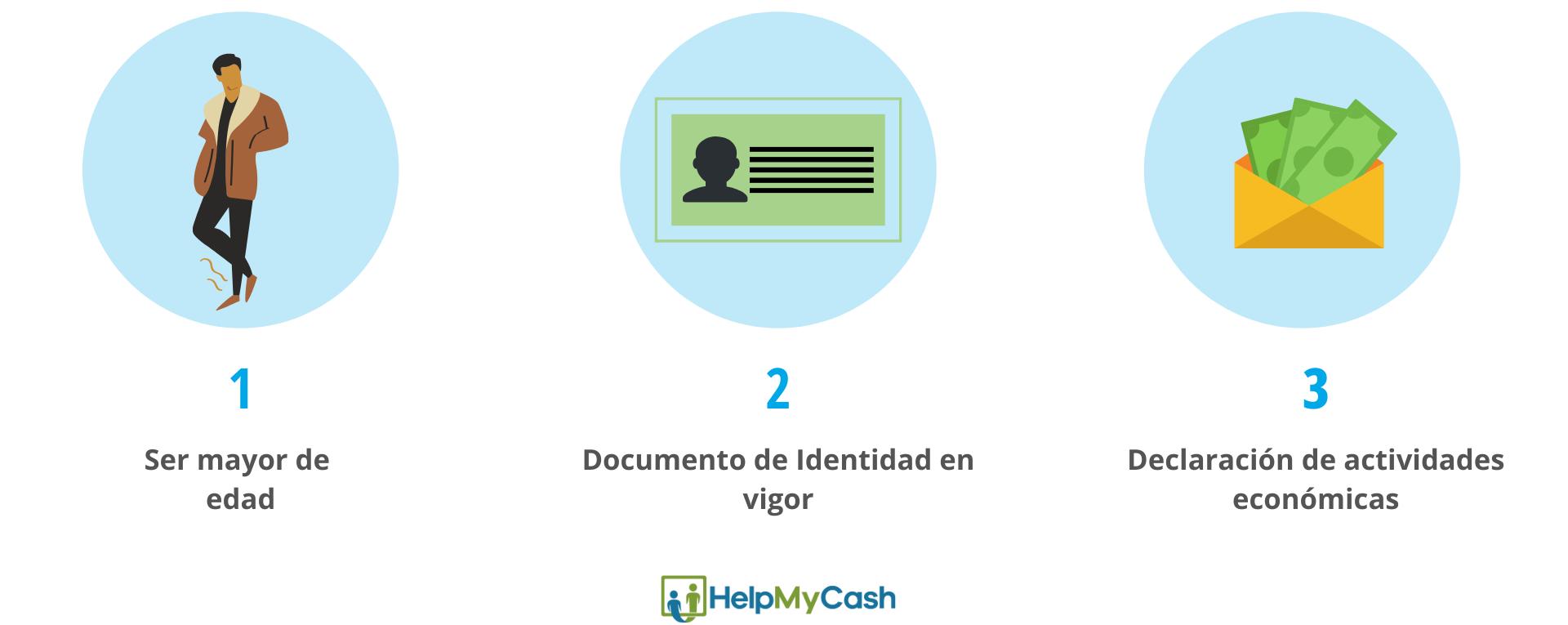 Requisitos para abrir una cuenta corriente: 1- ser mayor de edad. 2- tener el DNI, pasaporte o NIE en regla. 3- presentar la declaración de actividades económicas (DAE).