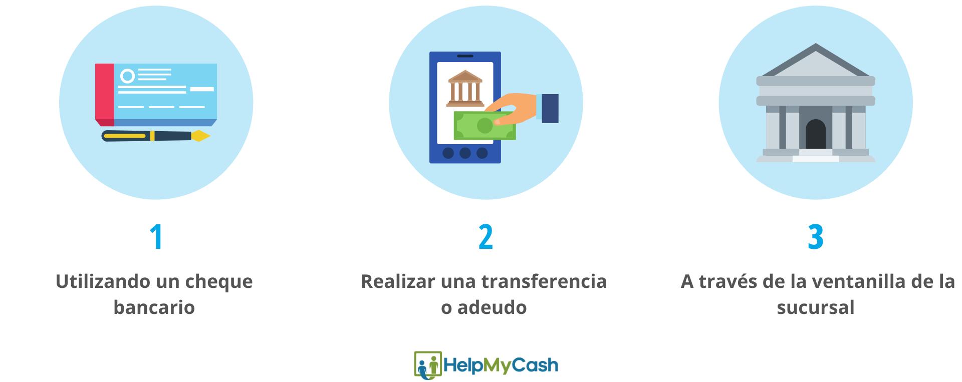 Cómo ingresar dinero en una cuenta corriente: 1- utilizando un cheque bancario. 2- realizando una transferencia o adeudo bancario. 3- en la ventanilla de la sucursal del banco
