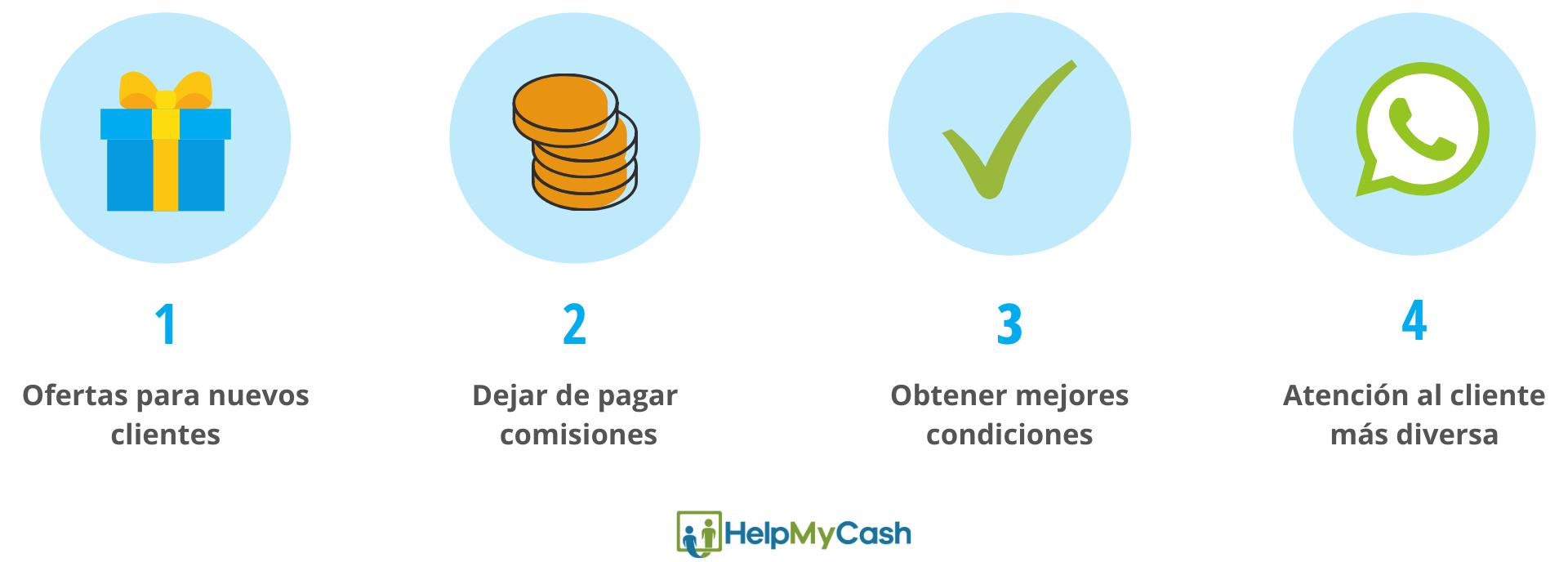 Ventajas de cambiar de banco: 1- ofertas para nuevos clientes. 2- dejar de pagar comisiones. 3- conseguir mejores condiciones. 4- mejoras en la atención al cliente