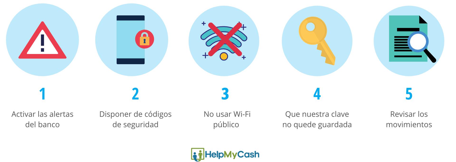 Seguridad de una cuenta bancaria: 1- activar las alertas del banco. 2- disponer de códigos de seguridad. 3- no usar Wi-Fi público. 4- que nuestra clave no quede guardada. 5- revisar los movimientos.