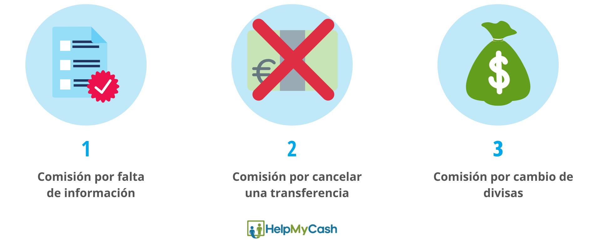 Comisiones puntuales de una transferencia bancaria: 1- comisión por falta de información. 2- comisión por cancelar una transferencia. 3- comisión por cambio de divisas