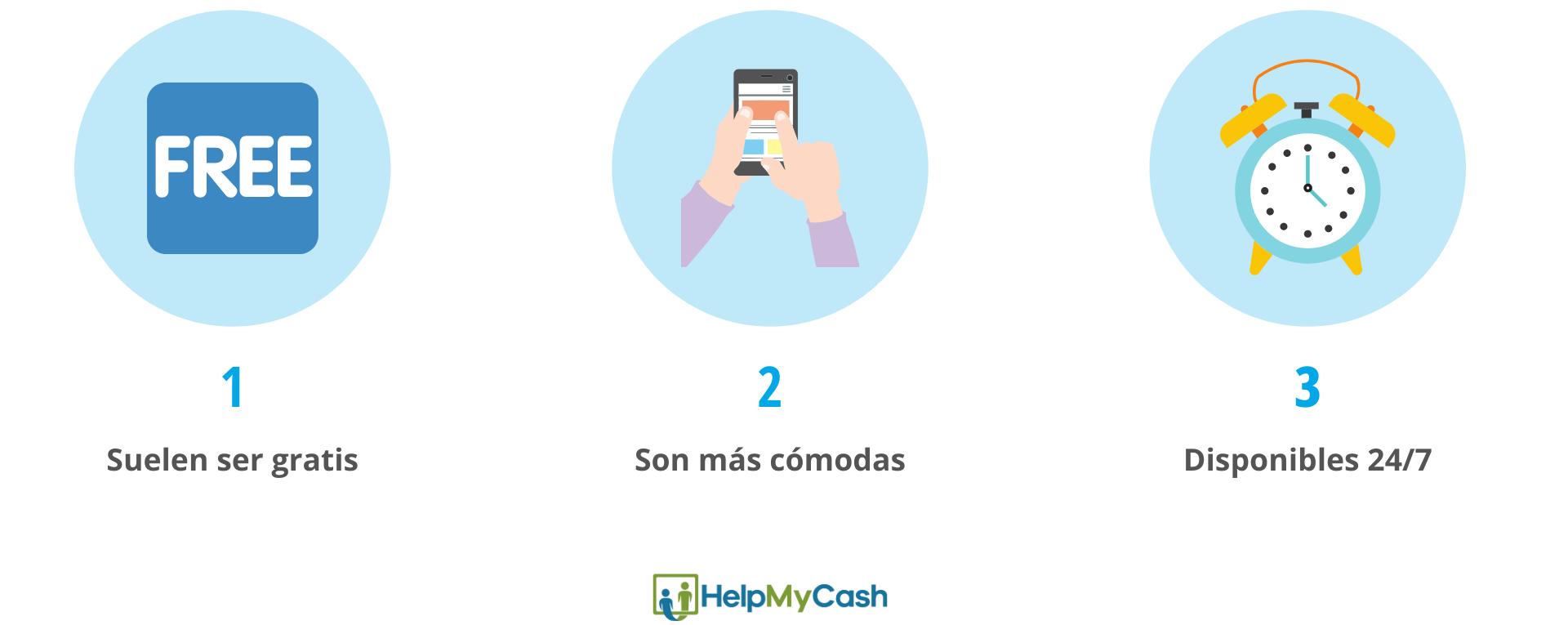 ventajas de las transferencias bancarias online: 1- suelen ser gratis. 2- son más cómodas. 3- Disponibles 24/7