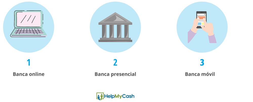 dónde consultar el extracto: 1- banca online. 2- banca presencial. 3- banca móvil